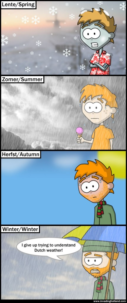 dutch_weather